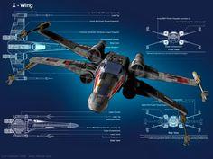 x wing - Buscar con Google