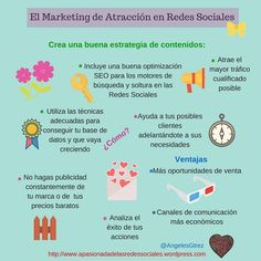 Hola: Una infografía sobre Marketing de atracción en Redes Sociales. Vía Un saludo