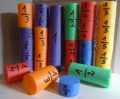 atelier fractions avec des frites de piscine ! Fraction Activities, Math Games, Math Activities, Teaching Numbers, Teaching Math, Math Strategies, Math Resources, Fractions Équivalentes, Math Term