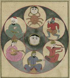 Manuscript-Astronomy and Astrology Manuscript-Adjâ'ib al-makhlûqât wa gharâ'ib al mawdjûdât, Kazvini,1700, Staatsbibliothek zu Berlin