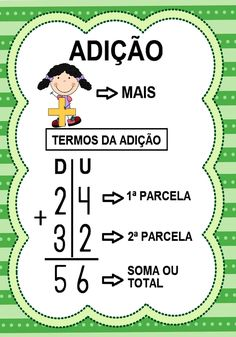 Portal Escola: Termos das quatro operações matemáticas School Projects, Projects For Kids, Learn Brazilian Portuguese, Math Class, Math Lessons, Teaching Kids, Digital Marketing, Homeschool, Banner