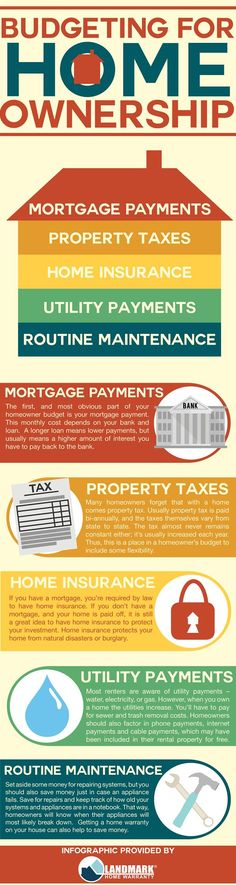 Purchasing a home is more than just the initial downpayment. Between utilities and maintenance owning a home can be expensive. Use this infographic to plan your budget for owning a home!