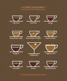 choose your favorite type of italian coffee :-)