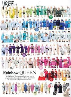Geweldig - de Britse koningin gerangschikt op regeboogkleur.....the queen in colors