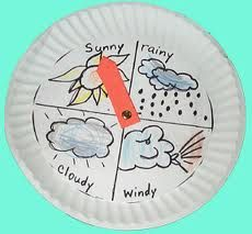 Paper Plate Weather Chart. Divide your plate into four sections and draw a picture on each. Punch in an arrow.