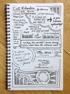 Inc. Leadership Forum 2013 Sketchnotes Page 10 of 10 | Flickr - Photo Sharing!