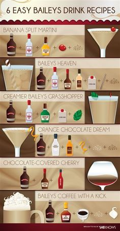 15 Drink Charts To Help You Become A Master Mixologist