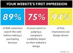 website-design-best-practices-9