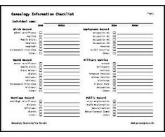 Genealogy Source Checklist - Free Genealogy Forms & Charts