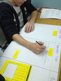 Great math thinking activity...cross strand