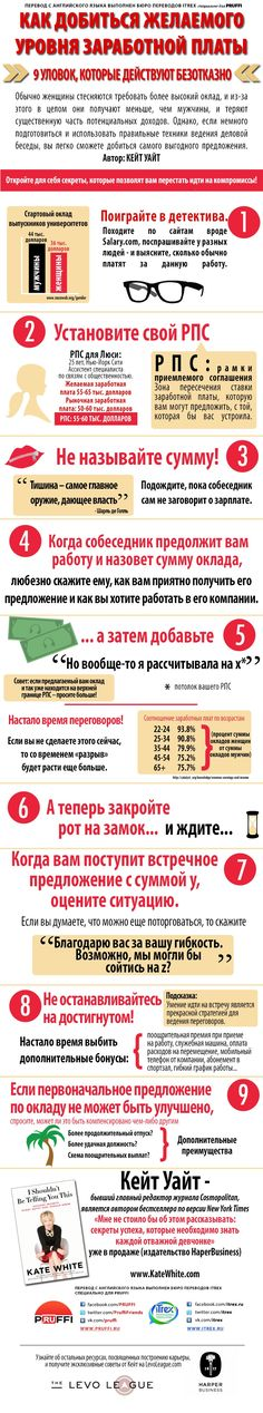 Как соискателю суметь договориться о желаемом уровне заработной платы: 9 уловок. Также читайте массу советов по поиску работы на www.jobchase.info
