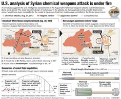 Chemical Warfare - Google zoeken