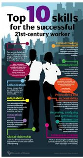 Educational Technology and Mobile Learning: infographic