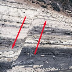 """In a normal fault, the blocks are being pulled apart, so one block slides down the other."" Caption from link"