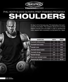Part 5 of this 7-part Olympia Prep Training series takes us through Phil's weekly shoulder workout. To help him recover from this grueling workout and ensure optimal muscle growth, Mr. O took ANOTEST first thing each morning. Get it here: http://bbcom.me/