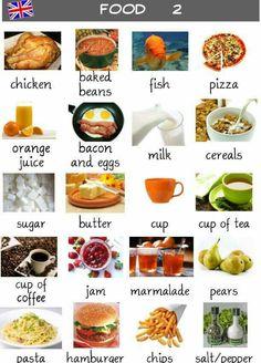 Comida en inglés