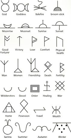Could have one of these Ancient Symbols as a tattoo. I like travel