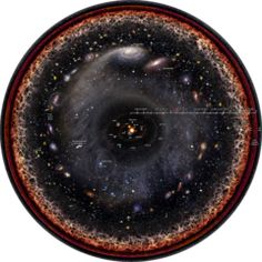 This stunning spherical image manages to cram in the entire universe, including our Solar System at the centre. The mind-boggling image also packs in the outer planets, Kuiper belt, Oort cloud, Alpha Cetauri star and the cosmic web along with the Milky Wa Cosmos, Interstellar, Alpha Centauri, Cosmic Web, Oort Cloud, Men In Black, The Entire Universe, Spiritus, Andromeda Galaxy
