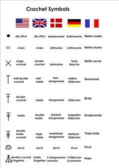 how to read symbols in english