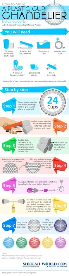 How to make crystallographic a do it yourself Hanukkah light fixture project will need ll yluuée 120 sturdy a stapler and transparent an extension disposable lots of staples tape cord plastic cups....