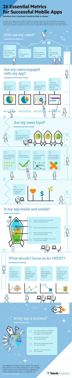 26 Essential Metrics for Successful Mobile Apps #Infographic #infografía