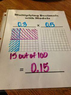 : Multiplying Decimals with Models.Oh How I Love Sheet Protectors!: Multiplying Decimals with Models.Oh How I Love Sheet Protectors! Multiplying Decimals, Math Fractions, Dividing Decimals, Percents, Decimal Multiplication, Equivalent Fractions, Sixth Grade Math, Fourth Grade Math, 5th Grade Science