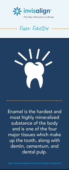 Would you have guessed that enamel is the hardest substance of the body? #Invisalign #Fact