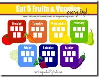 fruit-veggie-tracker , plus tips on getting the kids to eat more veggies