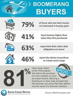 "What makes You a ""Boomerang"" Buyer? #boomerangbuyer Https://www.deblamb.com"