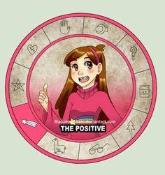 Cipher Wheel - Mabel Pines by madamedobato.deviantart