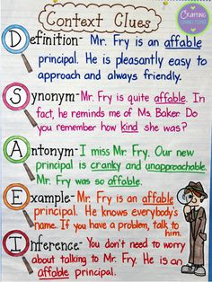 Types of Context Clues Anchor Chart (FREEBIE included!) rearrange the list and you have the acronym IDEAS which might help kids remember the different types of context clues. Reading Strategies, Reading Skills, Teaching Reading, Reading Comprehension, Comprehension Strategies, Guided Reading Lessons, Reading Response, Ela Anchor Charts, Reading Anchor Charts