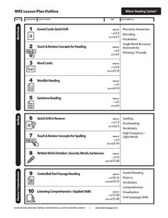 Worksheets Wilson Reading Worksheets wilson reading program livebinder language training about reading