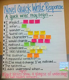 Quick Write Responses - Anchor Chart to get students quickly thinking of the novel and its elements, setting, plots and characters