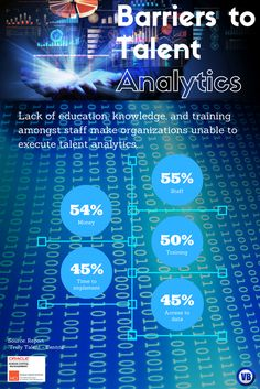 """Barriers to Talent Analytics Report : """"Truely Talent-Centric"""" #HR #analytics"""