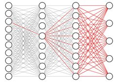 How neural networks are trained Complex Systems, Train, This Or That Questions, Illustration, Illustrations, Strollers