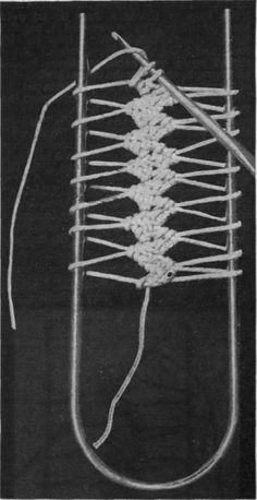"""Fig. 3. Double hairpin stitch, in which two double crochet are worked in the left hand loop [ """" Double hairpin stitch, in which two double crochet are worked in the left hand loop (I work the opposite direction. If you have many stitches you can let the done ones free from the loom AFTER running yarn through them so they"""