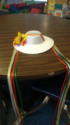 Easy Children's Easter Hat.   1. Cut circle out of center of paper plate just smaller then lip of bowl.  2. Glue ribbon onto paper bowl (we used hot glue).  3. Put line of glue around cut out circle on plate and attach bowl.  4. Glue flowers onto hat and let dry.