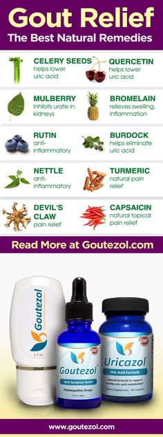 Remedies for Gout #medicine #gout #arthritis