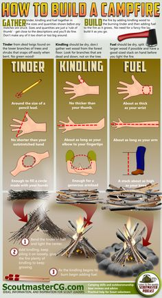 You never know when this would come in useful....How to build a campfire @ Pinfographics