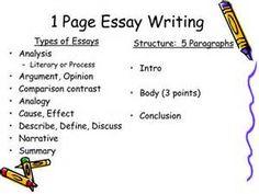 example hooks for essays  example hooks for essays