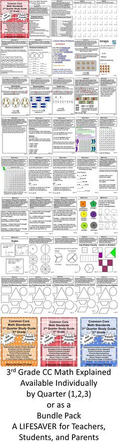 ***Attention 3rd Grade Math Teachers***This study guide includes all the standards taught during the 2nd 9 weeks in 3rd Grade Math, in the format that is was taught with kid friendly terms they understand and use.Awesome reference and review for students and parents with easy to understand explanations and picture examples. This resource has proved invaluable to my parents and students, along with many teachers. Available by quarter or as a whole year Bundle Pack.