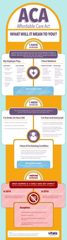 Do you know what changes to the Affordable Care Act mean for you?