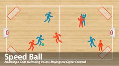 Find great games for your physical education program at ThePhysicalEducator.com. All games include different builds, discussion questions and much more. Physical Education Activities, Pe Activities, Health And Physical Education, Team Building Activities, Movement Activities, Physical Education Middle School, Health Class, Fitness Activities, Science Education
