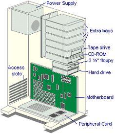 desktop tower diagram enthusiast wiring diagrams \u2022 radio tower diagram pc tower diagrams circuit diagram symbols u2022 rh blogospheree com computer mouse diagram computer parts diagram