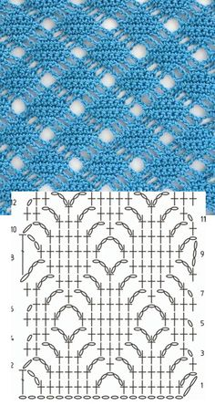 #haken, haakschema en foto van mooi patroon voor bijv. sjaal, shawl, site in Russisch, #crochet, chart and photo of nice pattern for shawl, site in Russian
