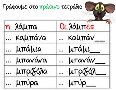 δδδδδδ Greek Language, Happy Kids, Grammar, How To Plan, Education, Feelings, Learning, Children, Leather