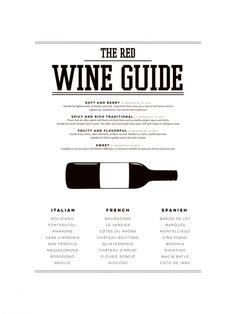 kökstavla, snygg poster i ram till köket. Affisch med vin guide.