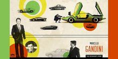 """Formen die der erst 25jährige Bertone-Mitarbeiter Marcello Gandini entworfen hatte. Die Medienresonanz war überwältigend: """"Das Schärfste Auto aus Italien"""" oder """"Ford muss sich fürchten"""", hieß es, denn tatsächlich war der Le-Mans-Racer GT40 dem Miura-Konzept am nächsten."""