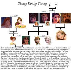 Disney Theory by on DeviantArt Witze Disney Conspiracy Theories, Cartoon Theories, Fan Theories, Cartoon Conspiracy, Interesting Conspiracy Theories, Coraline Theories, Conspiracy Theories Mind Blown, Disney Princess Facts, Disney Fun Facts