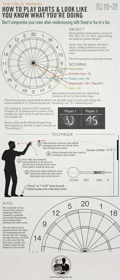 How Not to Suck at Darts – Dart Board Infographic